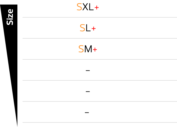 Type - S